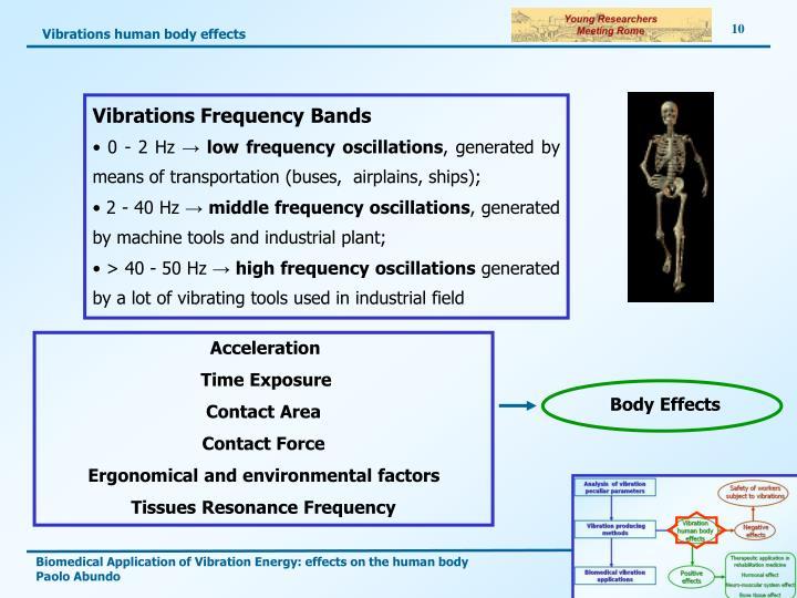 Vibrations human body effects