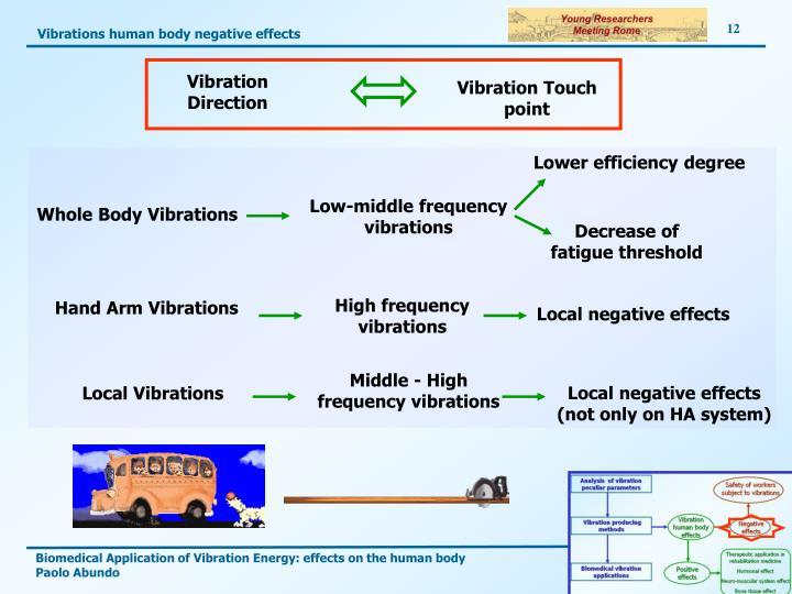 Vibrations human body negative effects