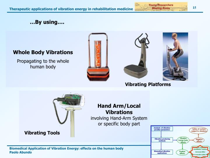 Therapeutic applications of vibration energy in rehabilitation medicine