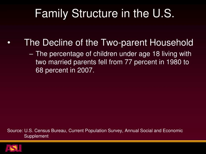 Family Structure in the U.S.