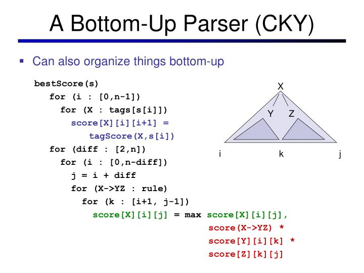 A Bottom-Up Parser (CKY)