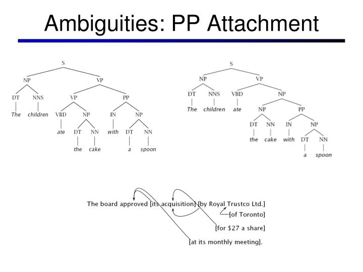 Ambiguities: PP Attachment
