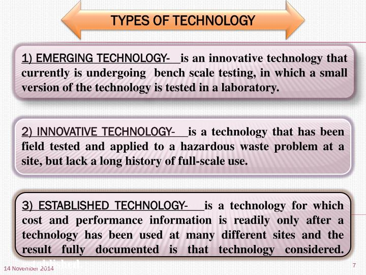 TYPES OF TECHNOLOGY