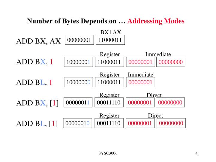 Number of Bytes Depends on …