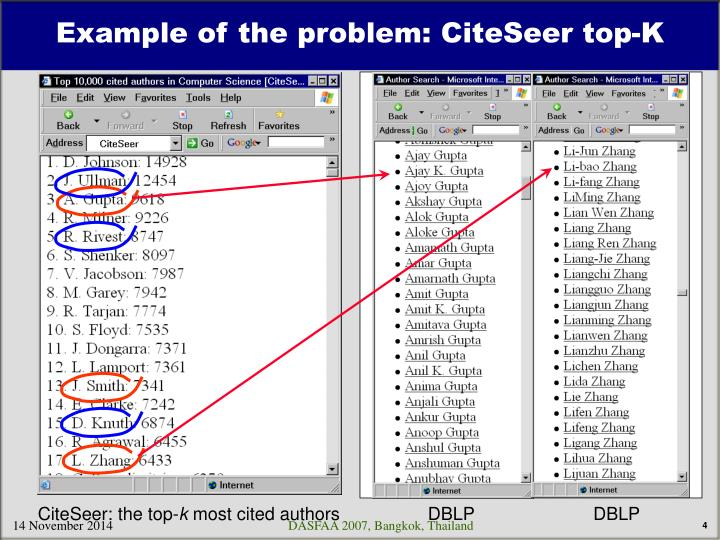 Example of the problem: CiteSeer top-K