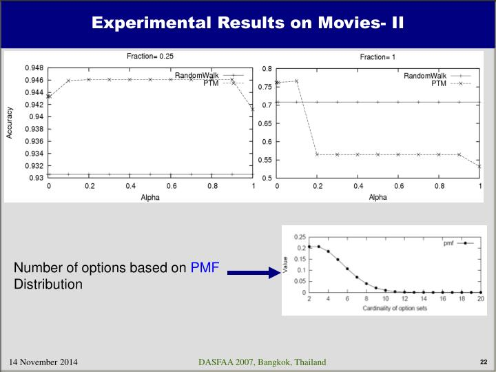 Experimental Results on Movies- II