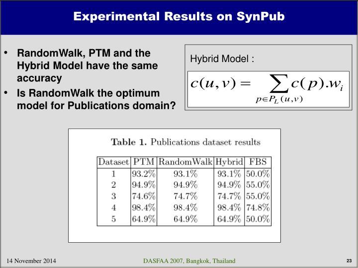 Hybrid Model :