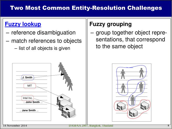 Two Most Common Entity-Resolution Challenges