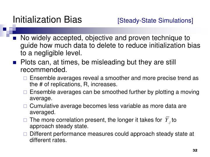 Initialization Bias