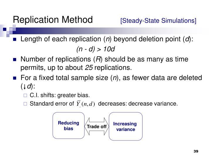 Replication Method