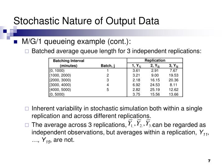 Stochastic Nature of Output Data