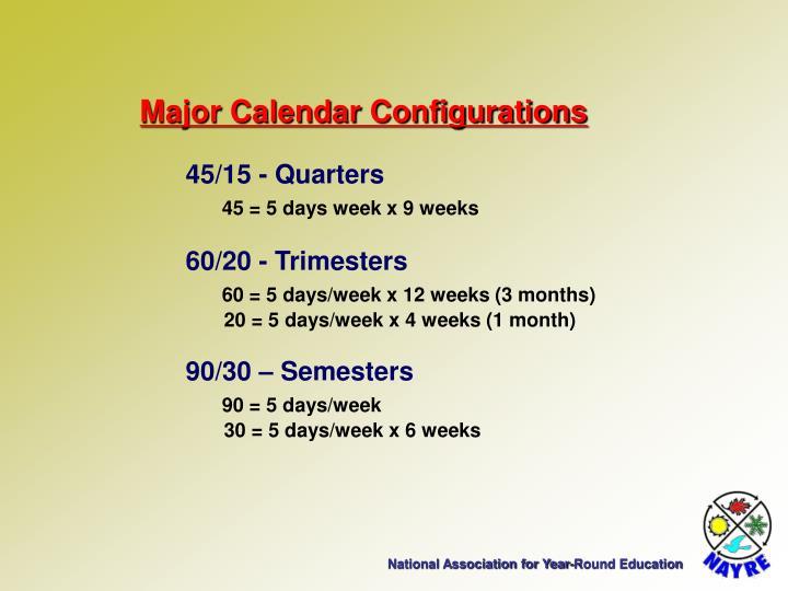Major Calendar Configurations