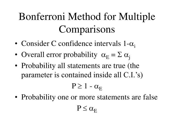 Bonferroni Method for Multiple Comparisons