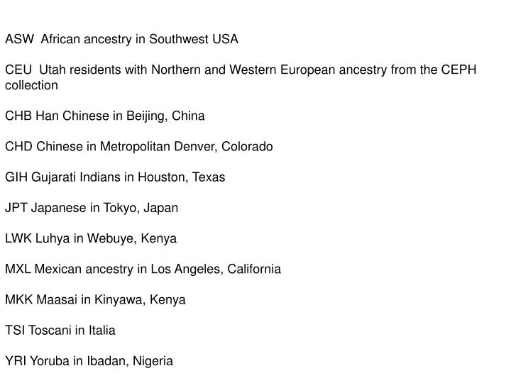 ASW  African ancestry in Southwest USA