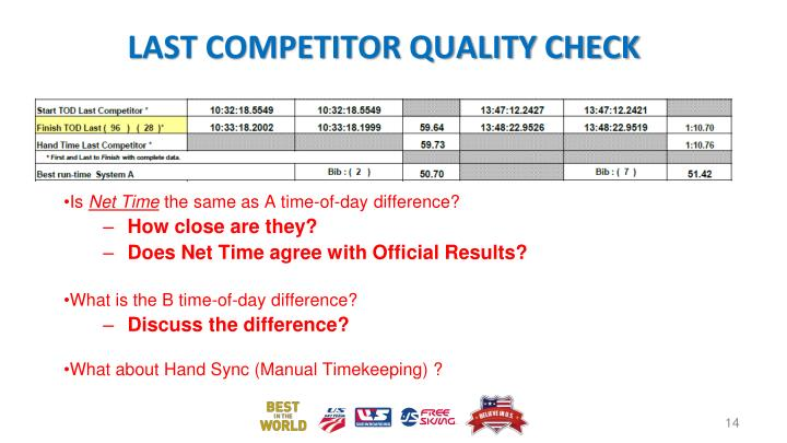 Last Competitor Quality Check