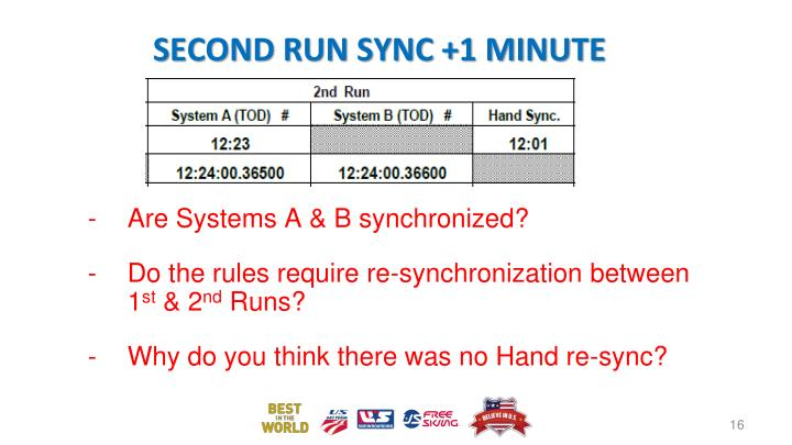 Second Run Sync +1 minute