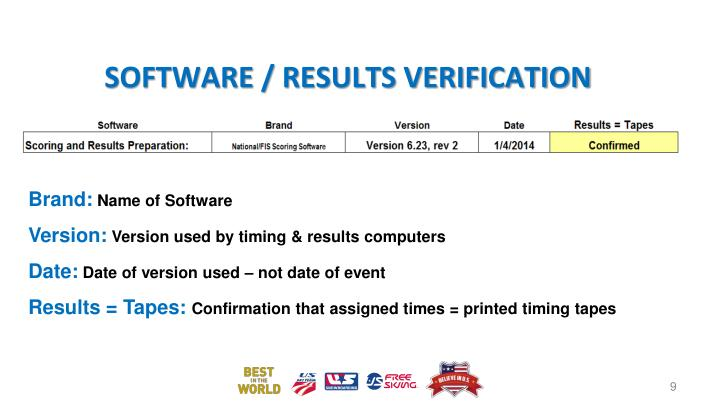 SOFTWARE / RESULTS VERIFICATION