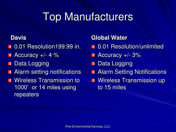 Top Manufacturers