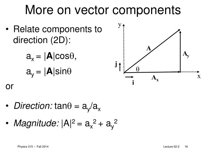 More on vector components