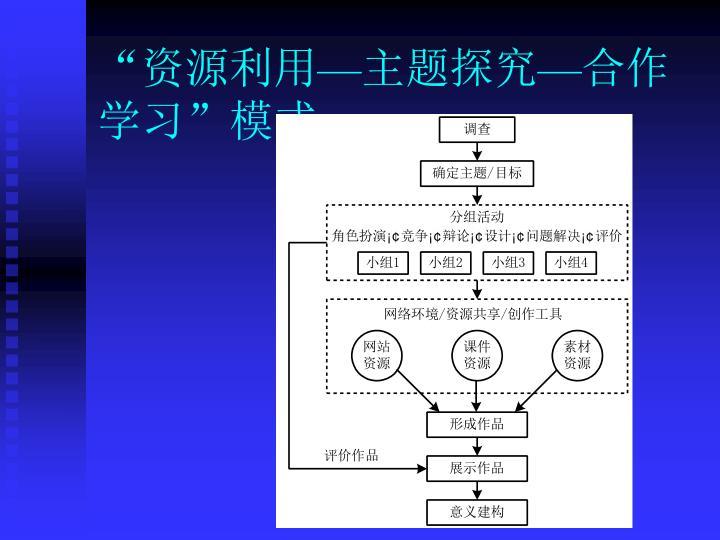 """""""资源利用—主题探究—合作学习""""模式"""