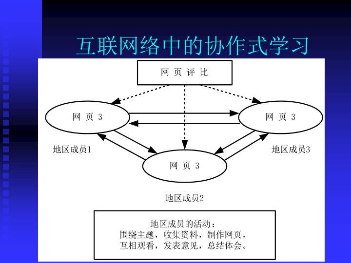 互联网络中的协作式学习