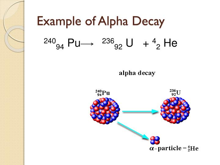 Example of Alpha Decay