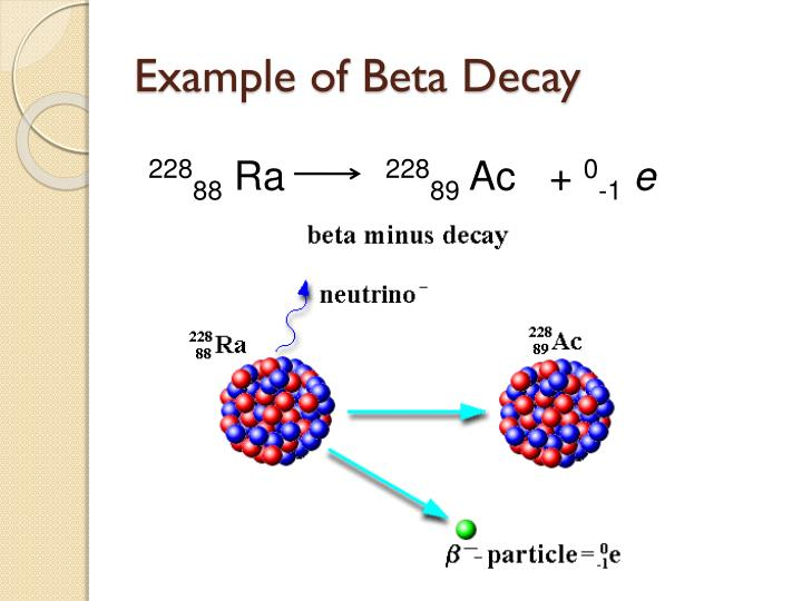 Example of Beta Decay