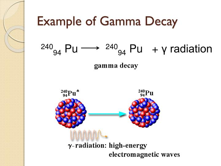 Example of Gamma Decay