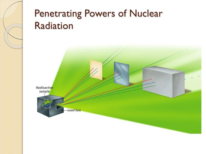 Penetrating Powers of Nuclear Radiation