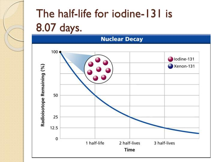 The half-life for iodine-131 is 8.07 days.