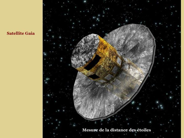 Satellite Gaia
