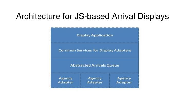 Architecture for JS-based Arrival Displays