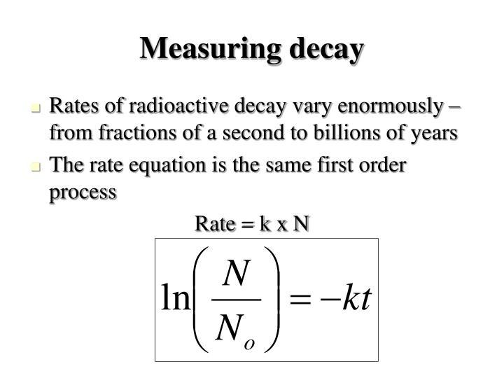 Measuring decay