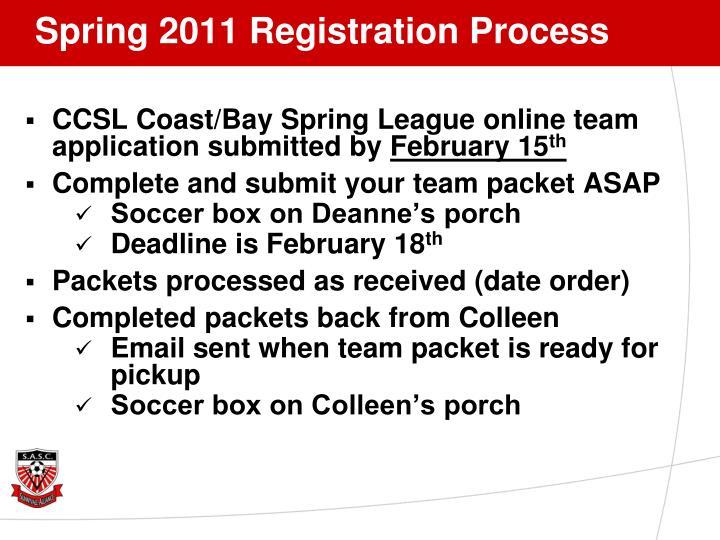 Spring 2011 Registration Process