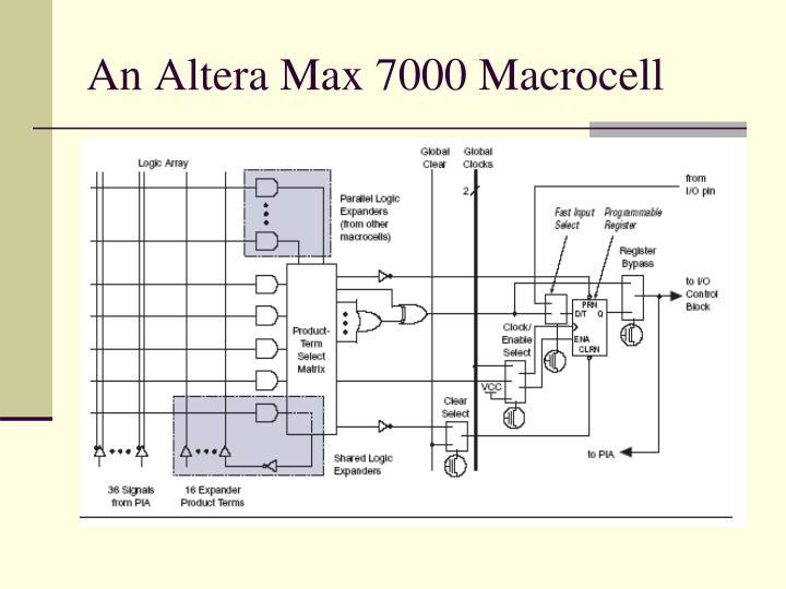 An Altera Max 7000 Macrocell