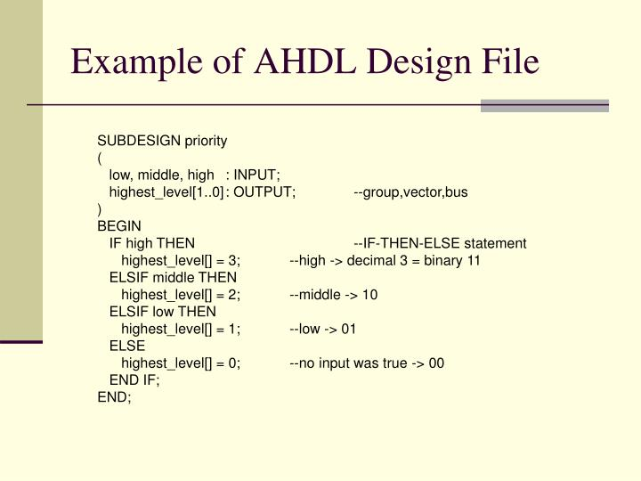 Example of AHDL Design File