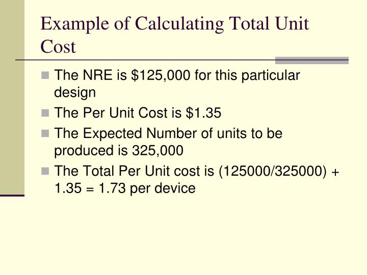 Example of Calculating Total Unit Cost