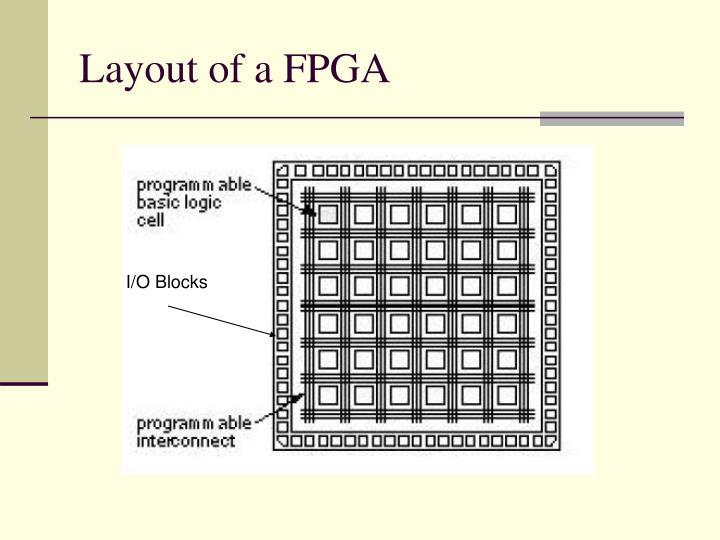 Layout of a FPGA
