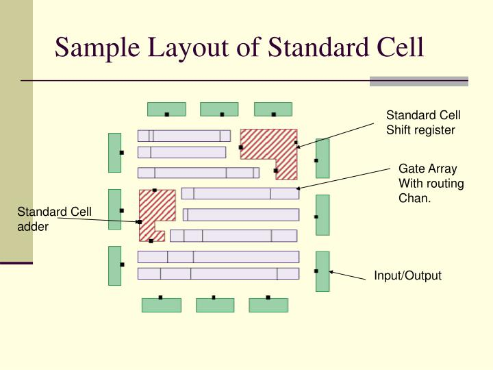Sample Layout of Standard Cell