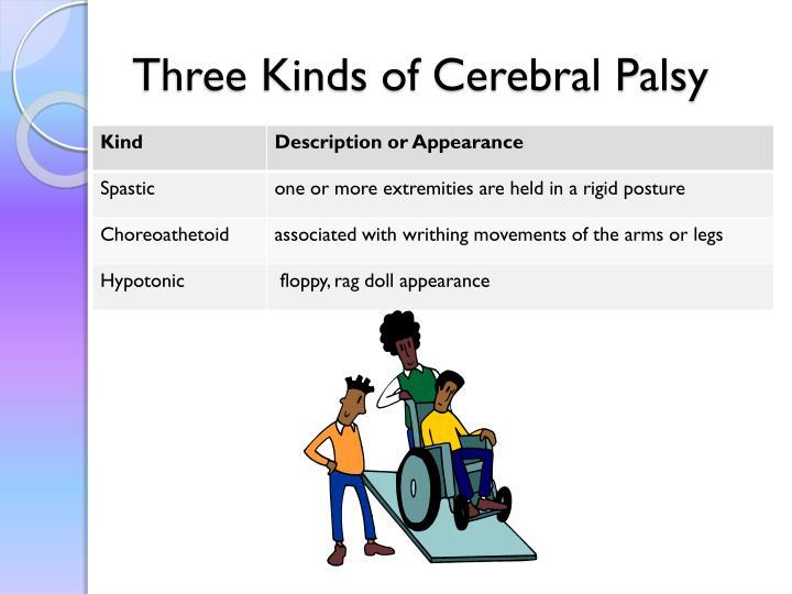 Three Kinds of Cerebral Palsy