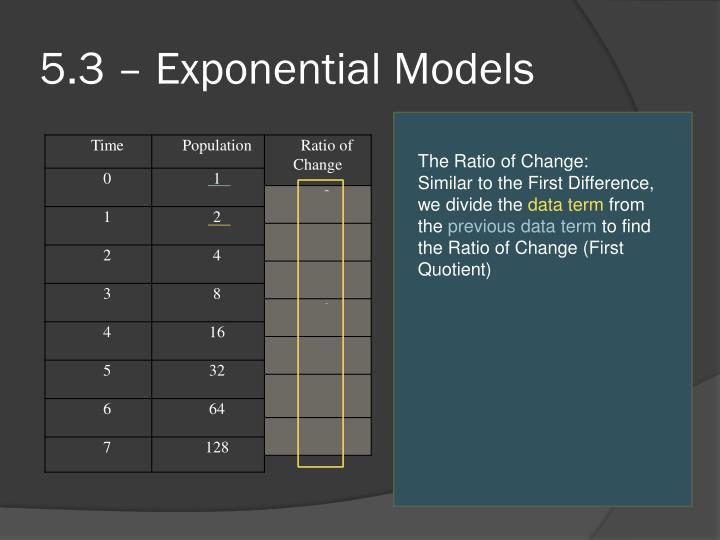 5.3 – Exponential Models
