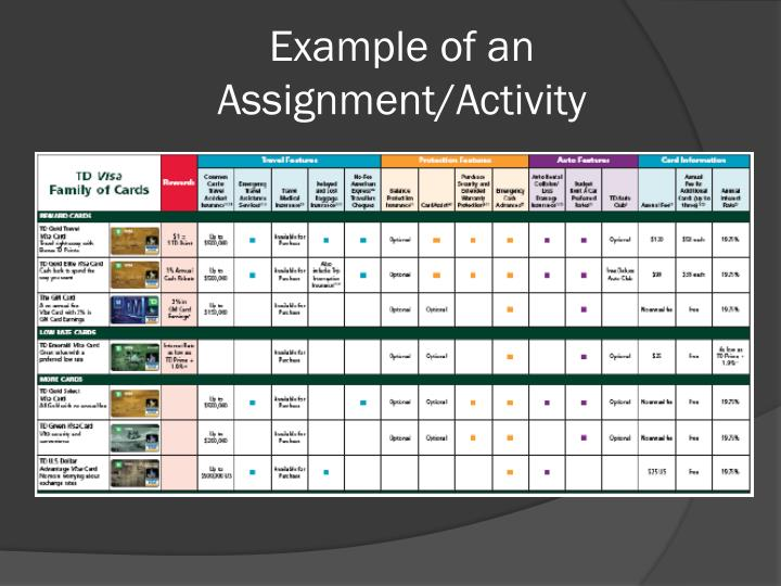 Example of an Assignment/Activity
