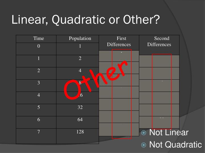 Linear, Quadratic or Other?