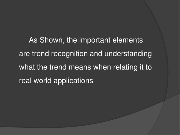 As Shown, the important elements are trend recognition and understanding what the trend means when relating it to real world applications