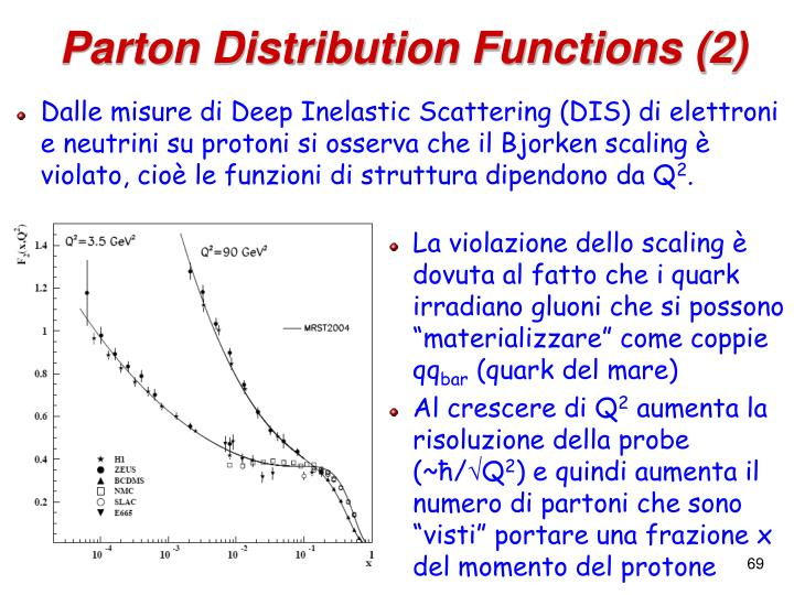 Parton Distribution Functions (2)
