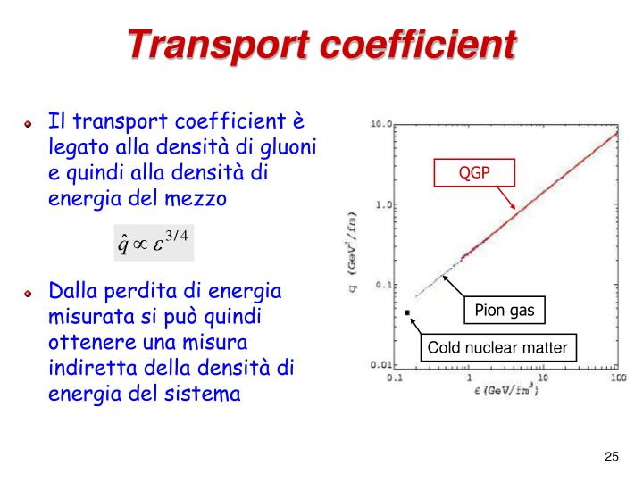 Transport coefficient