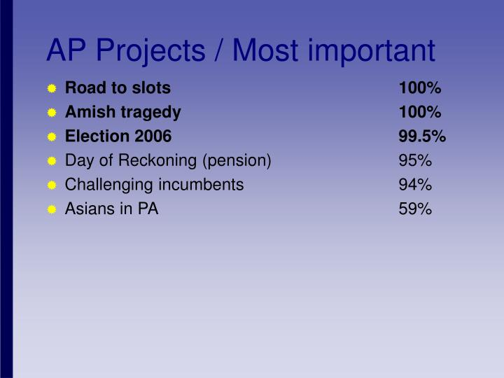 AP Projects / Most important