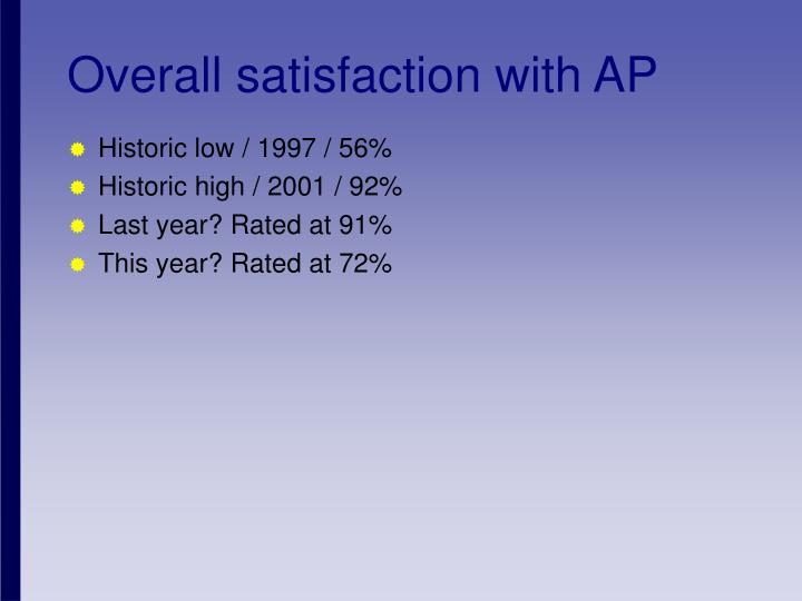 Overall satisfaction with AP