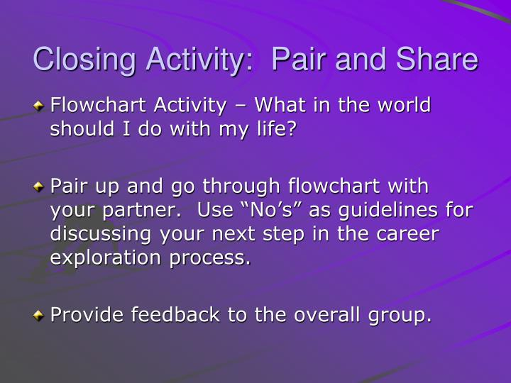 Closing Activity:  Pair and Share