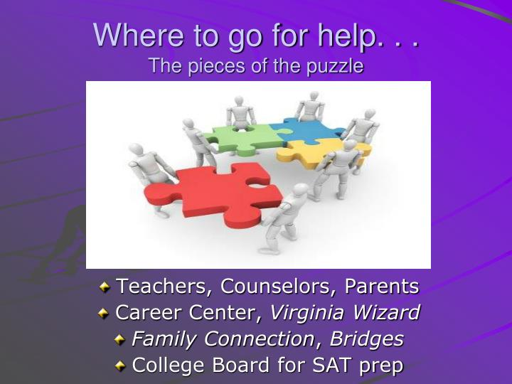 Where to go for help. . .